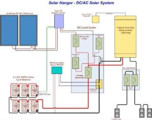 Solar Battery Wiring Diagram Green Solar and Wind power