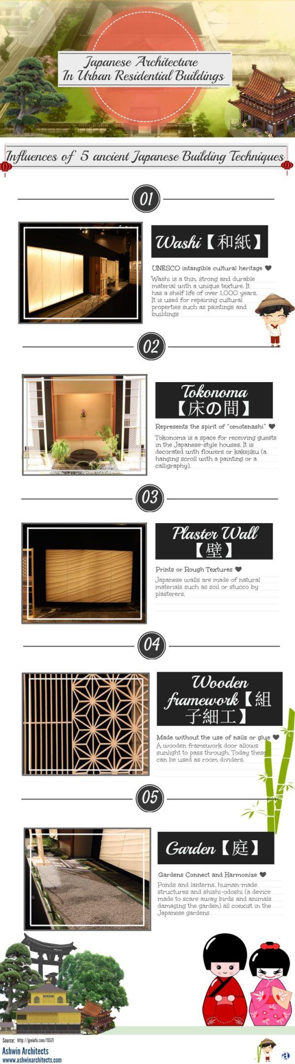 Japanese house designs
