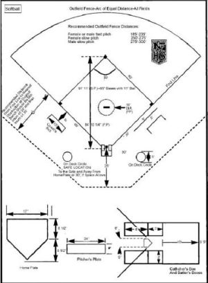 1000 images about Baseball  Softball Essentials on