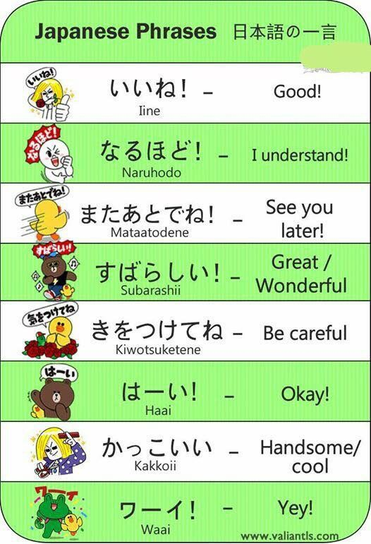 1000+ images about learning japanese on Pinterest ...