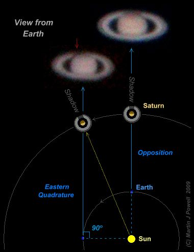 1000 images about Resources Astronomy on Pinterest
