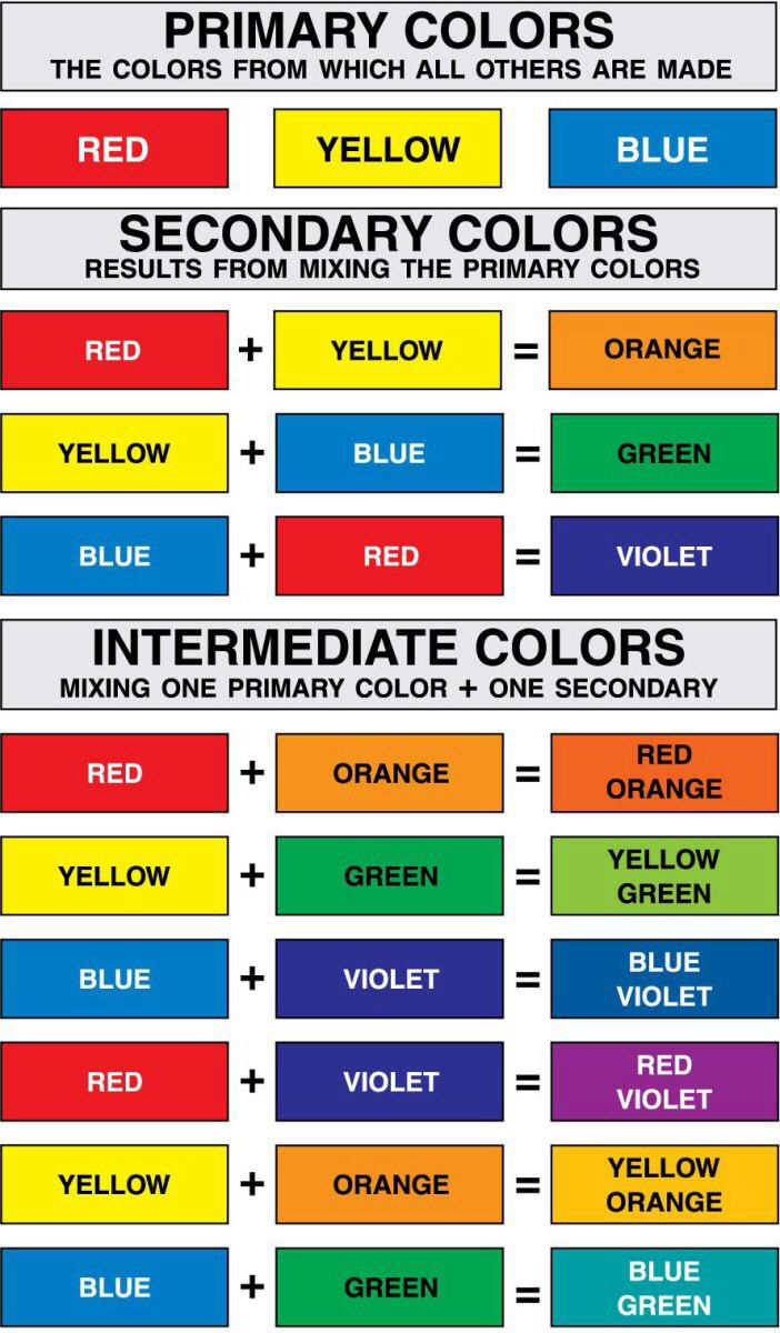 SpaDelic Color Theory Class Spadelic Colortheory Beauty