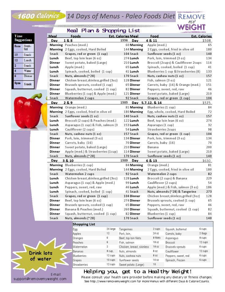 1000 idées sur le thème 1600 Calorie Meal Plan sur ...