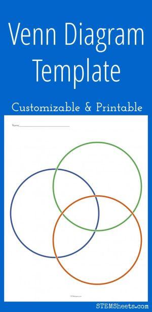 Venn Diagram Template  Customizable and printable | Math