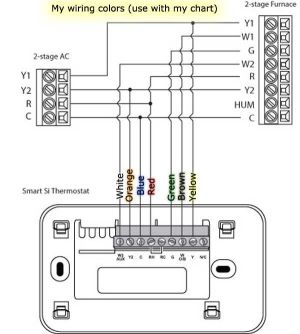 Coleman Mach Thermostat Wiring Diagram | Pop Up Campers