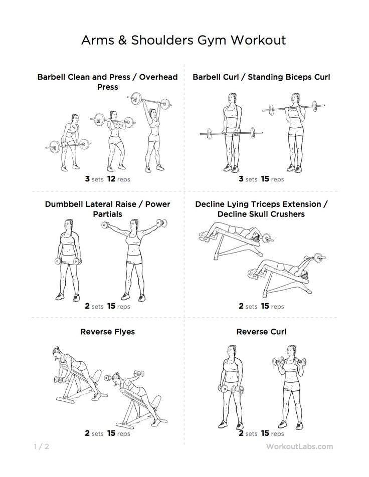 25 Best Ideas About Arm Workouts For Men On S