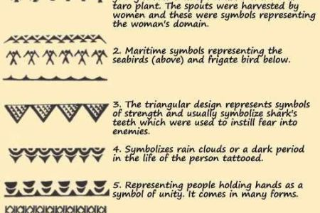 Tribal Symbols And Meanings Tattoos Electronic Wallpaper