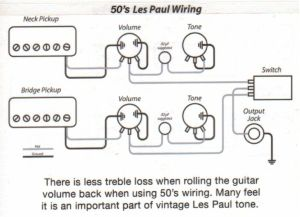 17 Best images about Guitar Wiring Diagrams on Pinterest | Models, Jimmy page and Retro