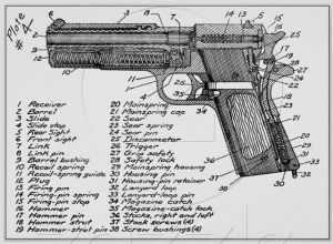 Ammo and Gun Collector: Colt 1911 45 Auto Pistol Diagram