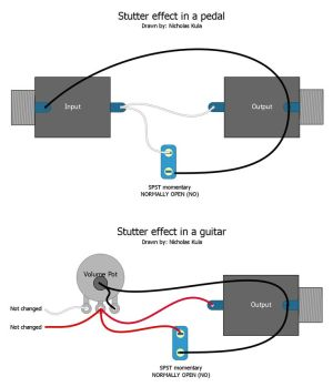 17 Best images about Electric Guitar Mods on Pinterest   Guitar parts, Guitar shop and Guitar