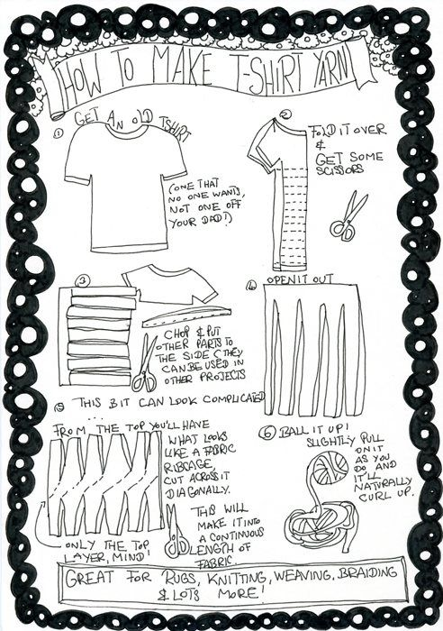 "How make t-shirt ""yarn"""