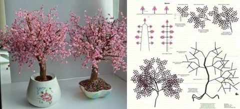 657 best images about Beaded trees, flowers and natrual ...