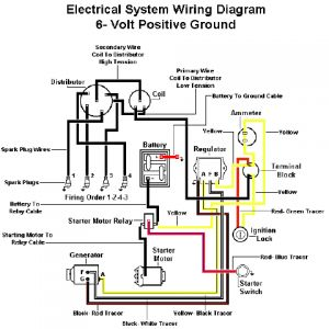 Ford 600 Tractor Wiring Diagram | Ford Tractor Series 600