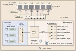 solar pv power plant single line diagram  Google Search | Energies | Pinterest