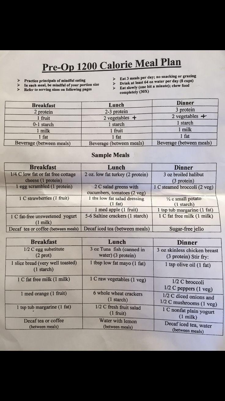 Best #Diet EVER! No gimmick 1200 Calorie Pre-Op Diet ...