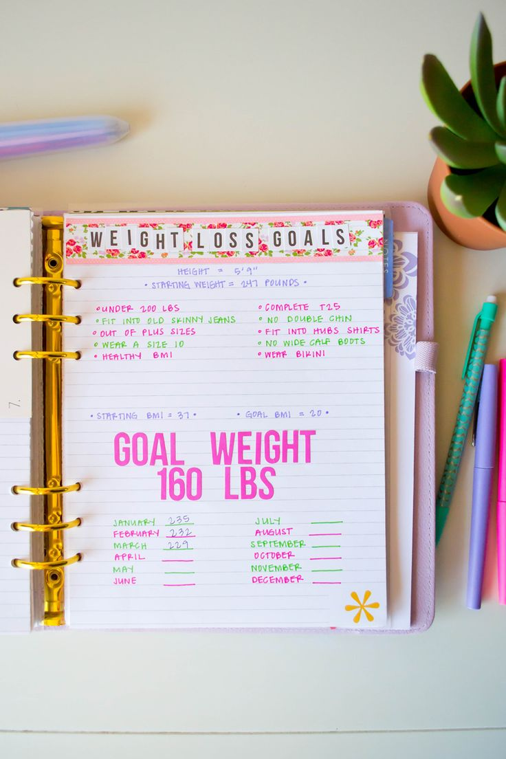 Keeping Track of Weight Loss in My Planner @erin condren @Medifast