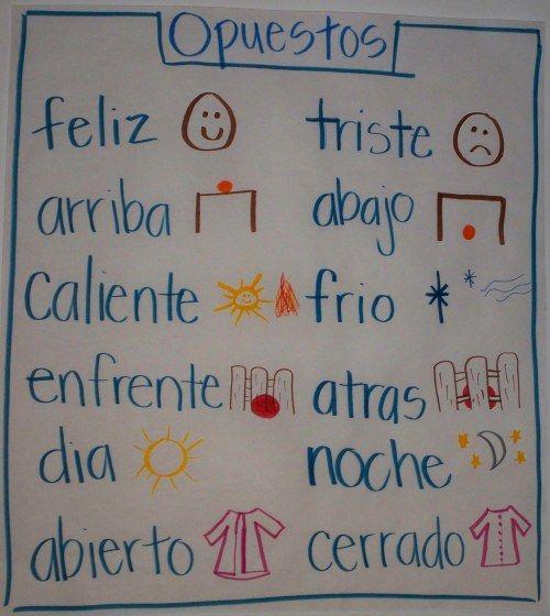 PK Classroom – Opuestos