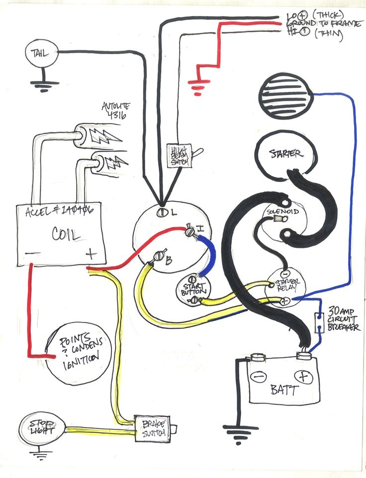 Sportster Chopper Wiring Diagram Use At Your Own