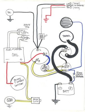 1977 sportster chopper wiring diagram use at your own