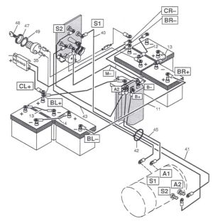 ezgo golf cart wiring diagram | Wiring Diagram for EZGO