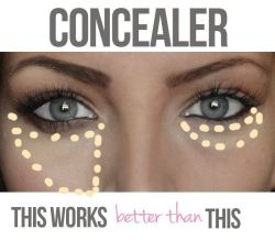 Concealer Triangle