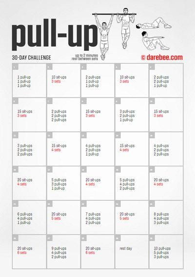 Day Wheel Ab Challenge 30