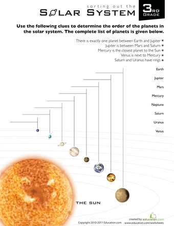 Solar System Worksheet | Reading comprehension skills ...