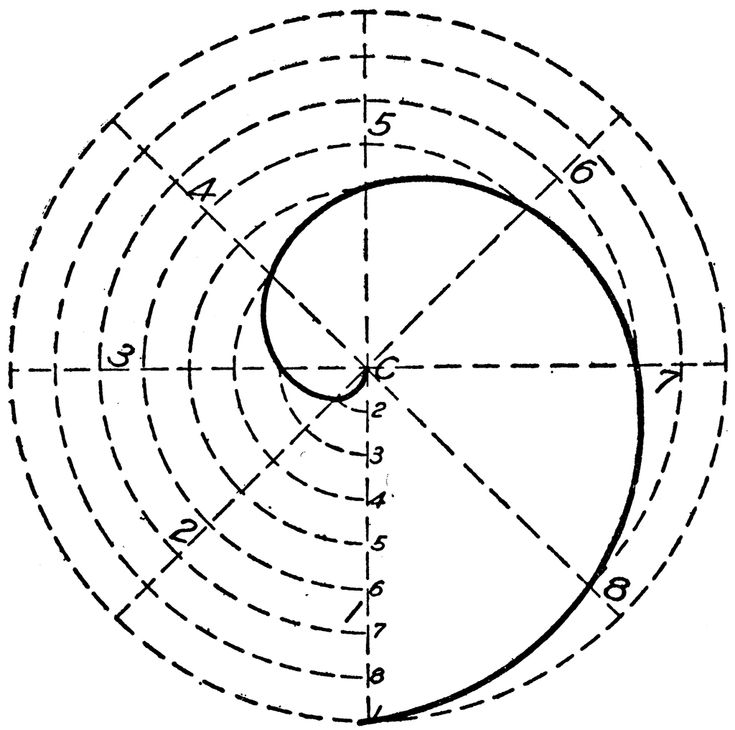 Image Result For Math Symbol History