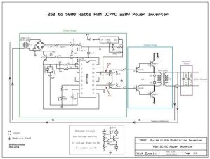 250 to 5000 Watts PWM DCAC 220V Power Inverter | Pictures
