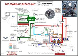 7373500 Air conditioning schematic wwwb737uk