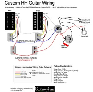 Custom HH Wiring Diagram With SPST Coil Splitting and SPST Switching | Guitar Tech | Pinterest