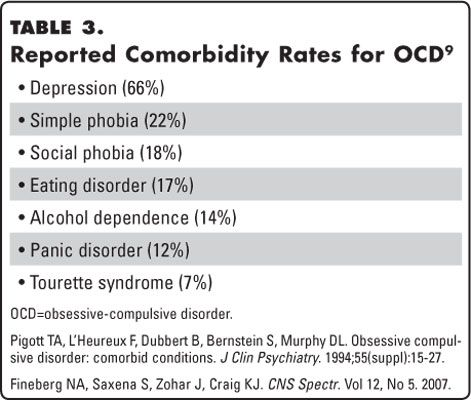 26 best images about Therapy: Personality Disorders ...