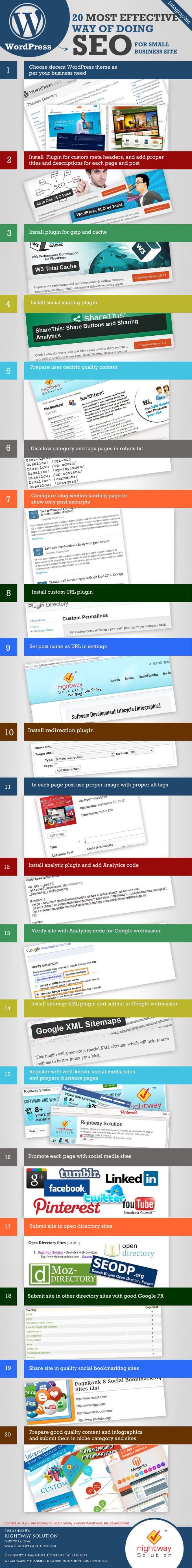 20 Most Effective ways of Doing SEO For Small Business Sites