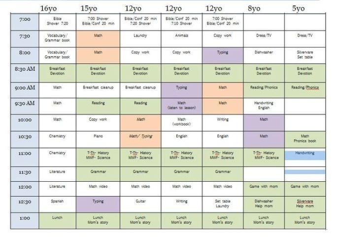 Sample Schedule for Multiple Kids   Homeschool Binder ...