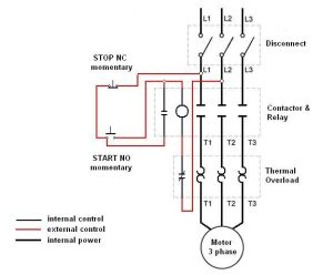 Motor Control Center Wiring Diagram | Electrical