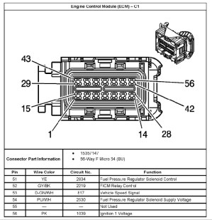 LLY ECM Pinout  Chevy and GMC Duramax Diesel Forum