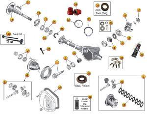 Dana 44 Rear Axle Parts for Grand Cherokee ZJ or ZG | 93