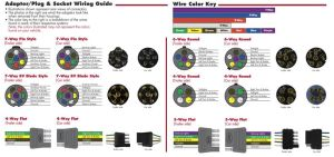 Horse Trailer Electrical Wiring Diagrams | View Full Size