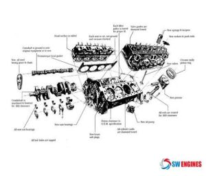 21 best images about Engine Diagram on Pinterest | To be
