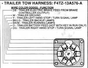 1973 airstream wiring diagram | Click image for larger versionName:7way Ford femalesjpgViews