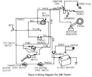 John Deere Wiring Diagram on Weekend Freedom Machines 212
