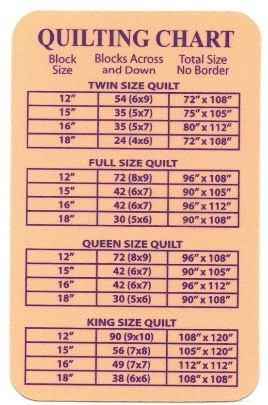 Quilting size chart…for someday when I get around to actually quilting