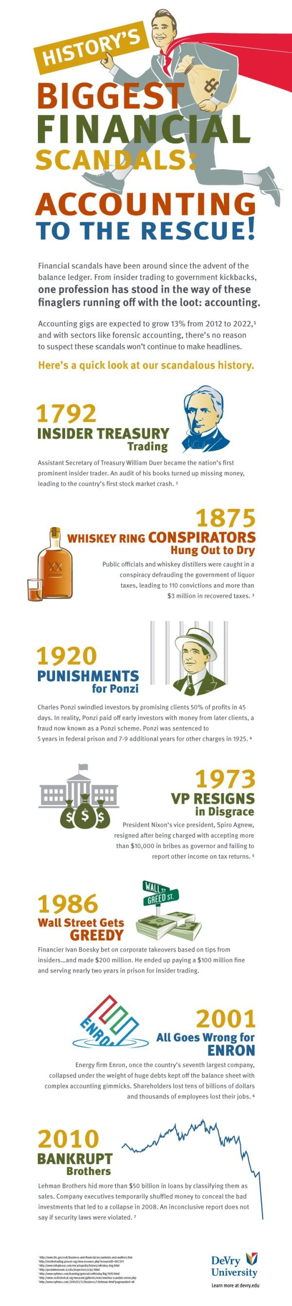 17 Best images about My Job on Pinterest | Al capone, Tax ...