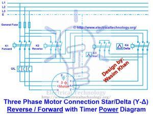 Three Phase Motor StarDelta (YΔ) Reverse  Forward with