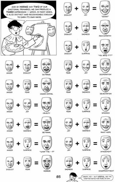 How to draw emotions.