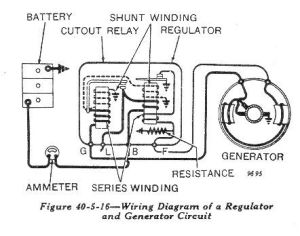 John Deere Wiring Diagram on Regulator Is A Self Contained