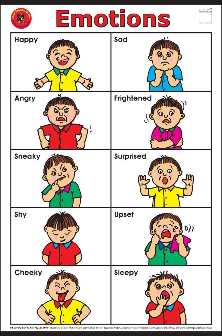 Emotions emotions memory pinterest charts