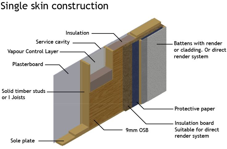 solid timber panels αναζήτηση google current on construction wall structure general info id=62975