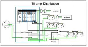 Image result for rv circuit breaker for 30 amp | 1964 T27