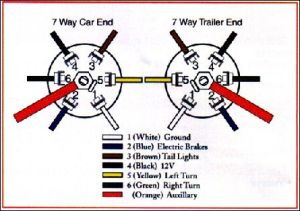 dodge trailer plug wiring diagram  Bing images | truck